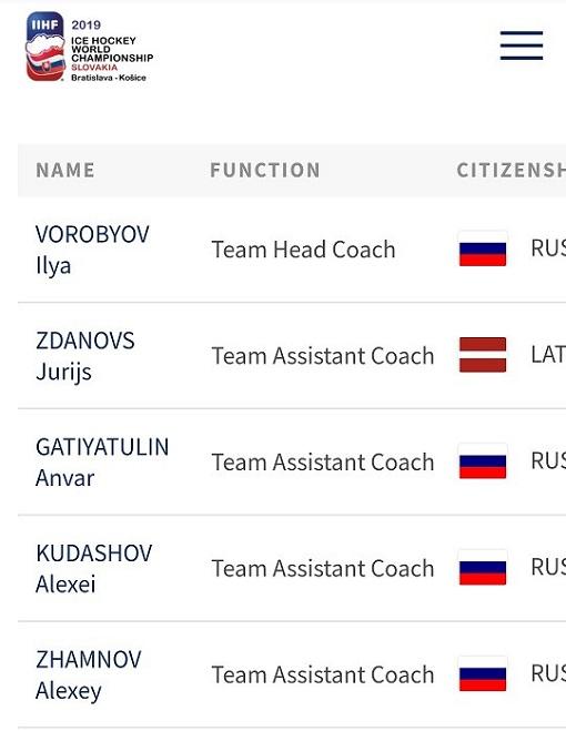 У главного тренера сборной России изменилось гражданство в заявке на ЧМ